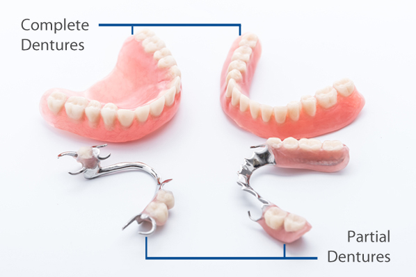 complete and partial dentures Trafford